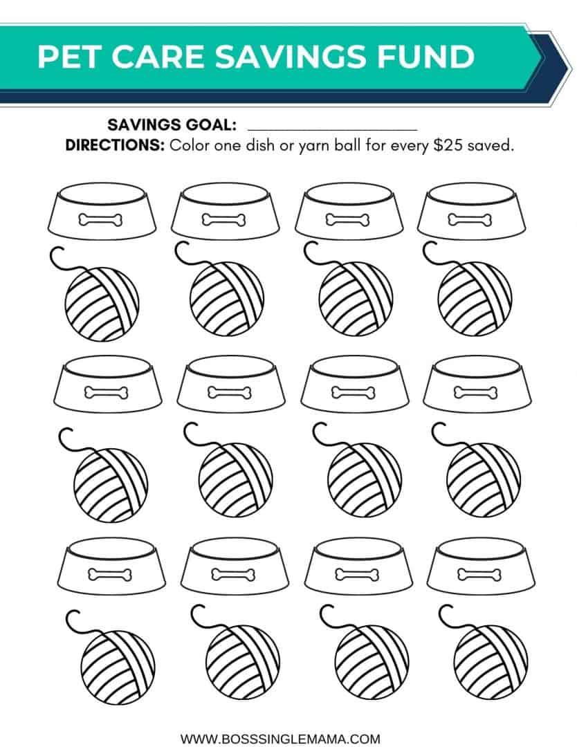 pet savings chart